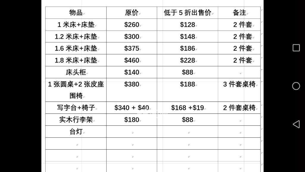 """全新酒店家具低价清仓""""巨""""便宜,一口价"""