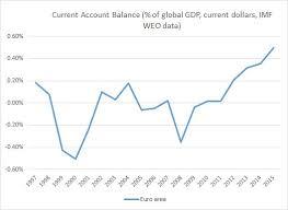国际货币基金组织高级经济师关注柬金融与货币政策