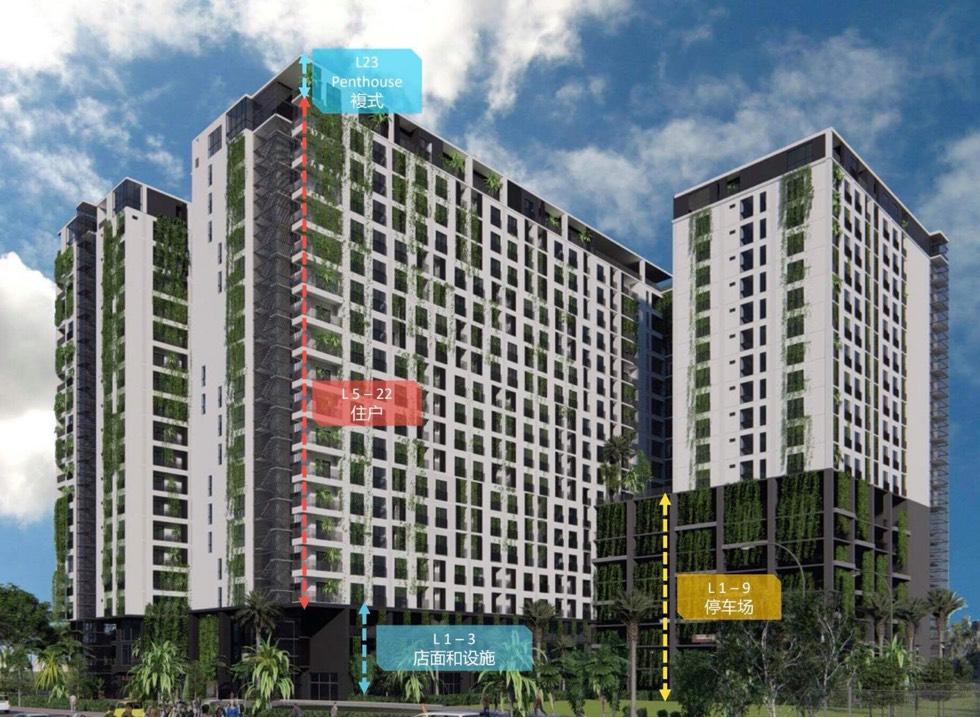 项目名称:Urban Village 地